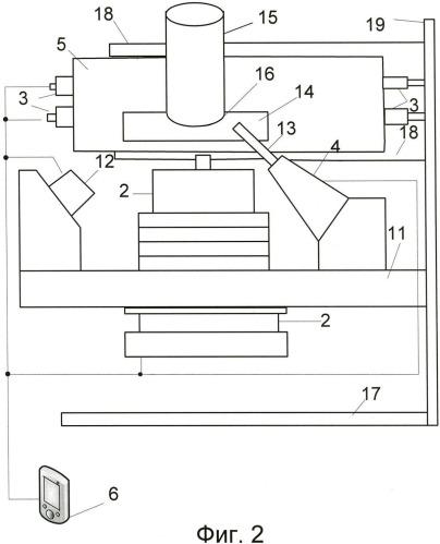Устройство для изготовления объемных деталей и конструкций в космическом пространстве
