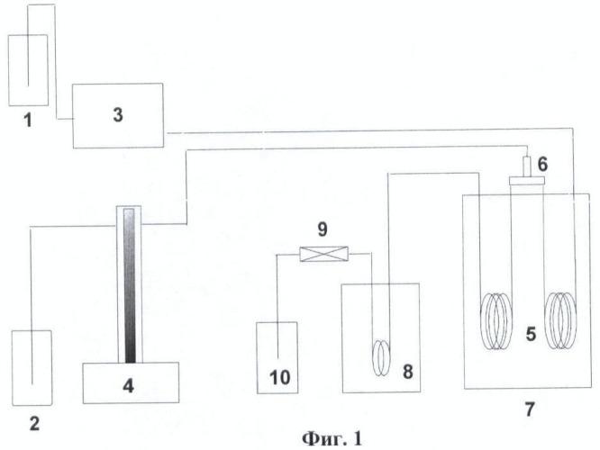 Синтез наночастиц сложных оксидов металлов в сверхкритической воде