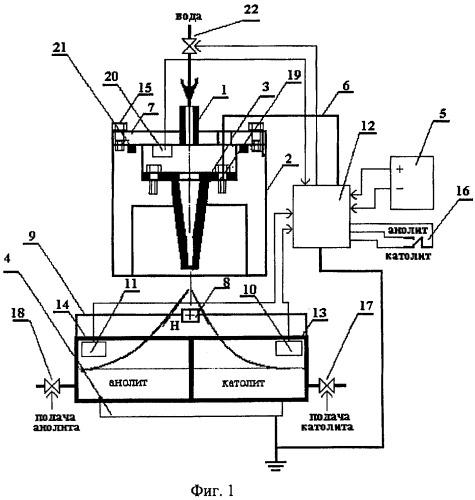 Способ обработки воды и реактор для его реализации