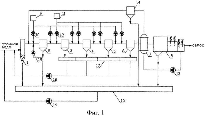 Способ нейтрализации кислых сульфатсодержащих сточных вод и устройство для его осуществления