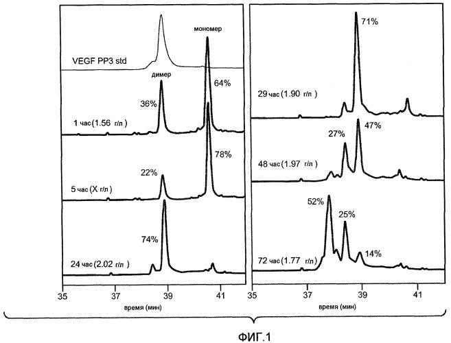 Способ выделения повторно свернутого рекомбинантного белка из культуры прокариотических клеток (варианты)