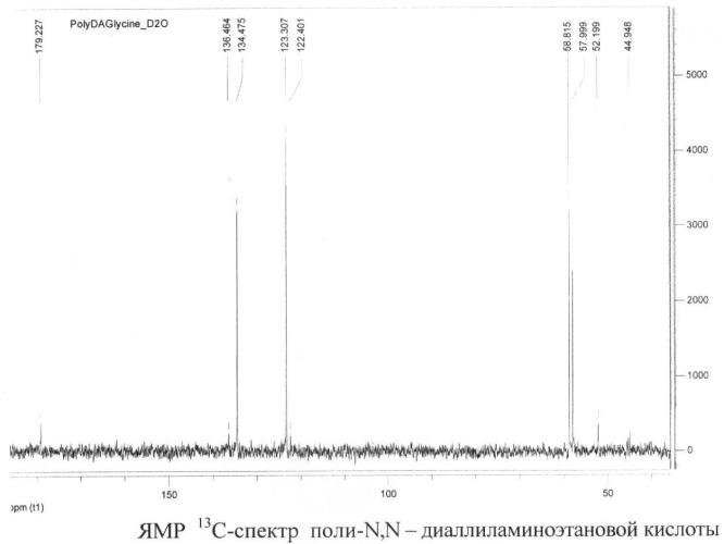 Поли-n, n-диаллиламиноэтановая кислота