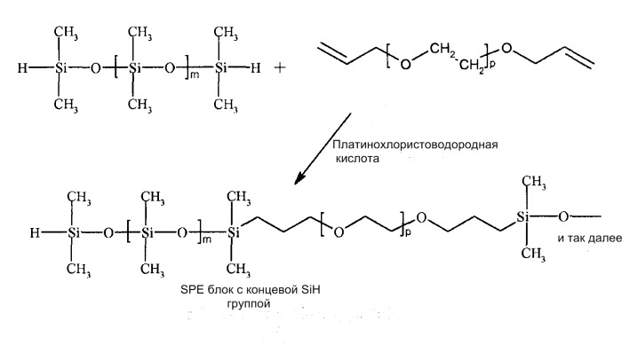 Противообрастающая покрывающая композиция на основе полиорганосилоксанполиоксиалкиленовых отверждаемых сополимеров