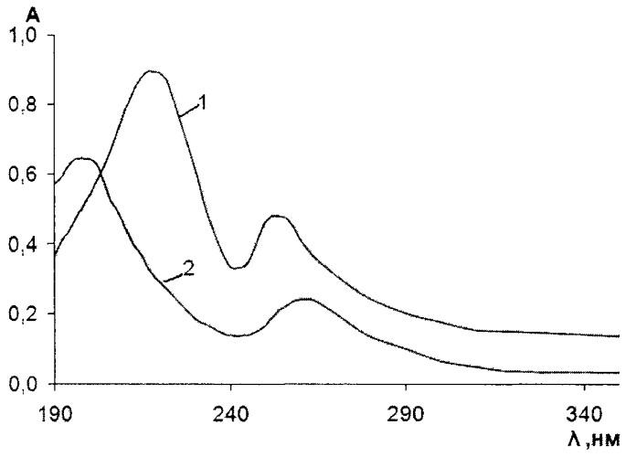 Способ разделения платины (ii, iv) и родия (iii) в солянокислых водных растворах