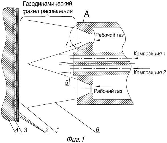 Способ формирования многослойного покрытия, содержащего наночастицы