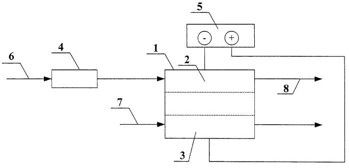 Способ очистки электролита щелочного топливного элемента от карбонатов