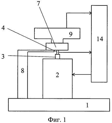 Устройство для нанесения покрытия на зондирующую иглу