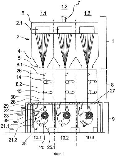 Устройство для формования синтетических нитей из расплава, их обработки и наматывания
