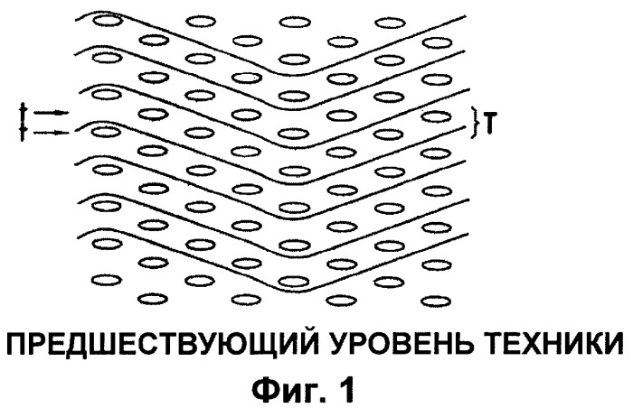 Волокнистая армирующая структура сложного атласного переплетения для изготовления детали из композитного материала