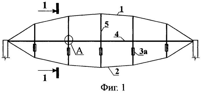Двухпоясная предварительно напряженная тросовая система