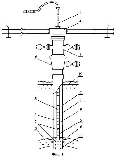 Способ ликвидации нефтегазовой скважины с множеством интервалов негерметичности эксплуатационной колонны, расположенной в труднодоступной местности
