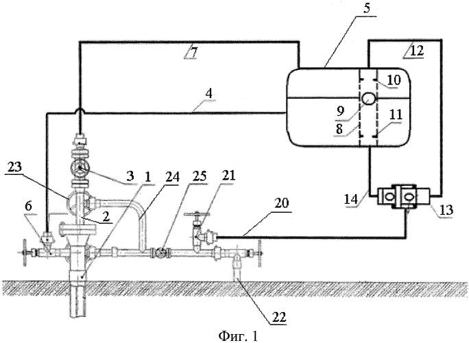 Способ измерения дебитов нефти и попутного газа нефтяных скважин