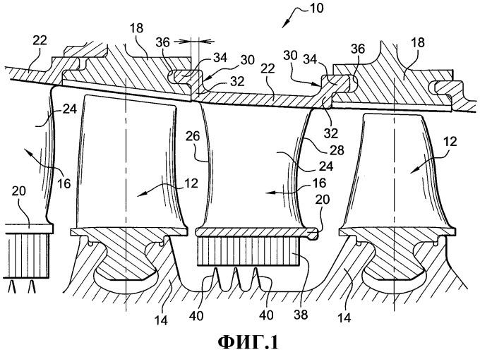 Узел неподвижных направляющих лопаток, компрессор газотурбинного двигателя и газотурбинный двигатель