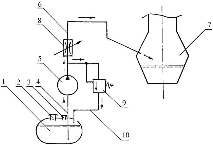 Устройство для поддержания уровня моторного масла в картере двигателя внутреннего сгорания