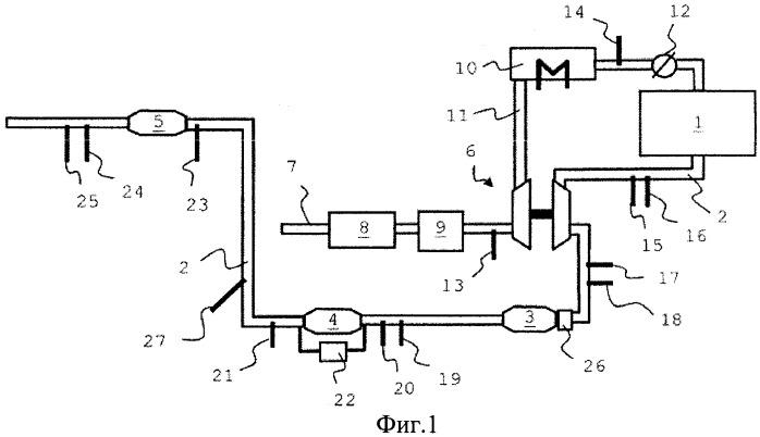 Способ эксплуатации и диагностики системы нейтрализации отработавших газов с селективным каталитическим восстановлением