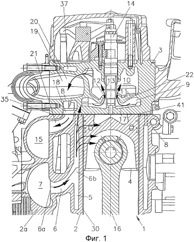 Двигатель внутреннего сгорания с жидкостным охлаждением