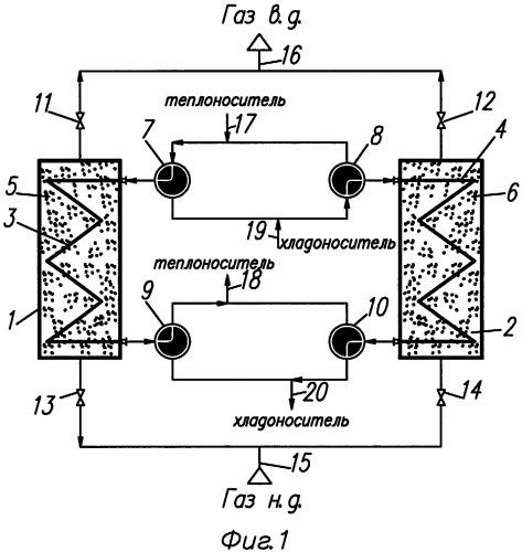 Адсорбционная компрессорная установка