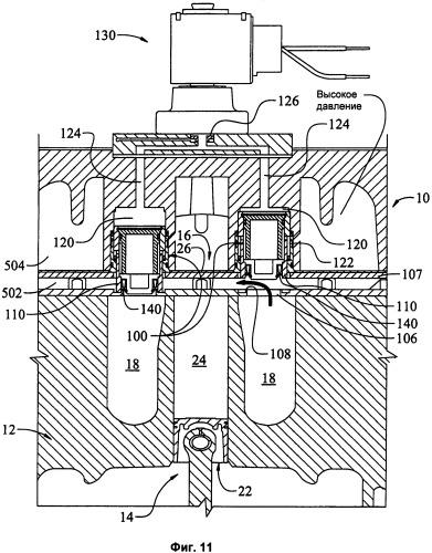 Устройство и способ управления компрессором (варианты)