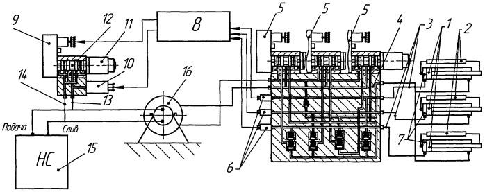 Гидропривод с автоматическим электрогидравлическим регулятором давления