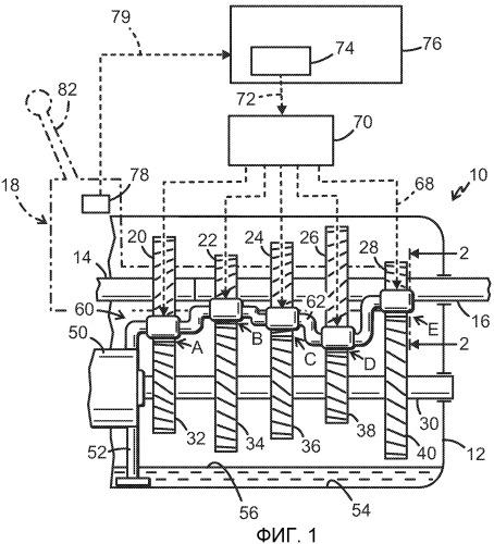 Смазочное устройство, коробка передач и способ смазывания коробки передач