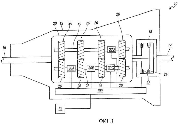Гидравлическая система управления для трансмиссии с двойным сцеплением (варианты)