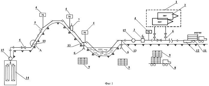 Способ строительства наземного металлического сборно-разборного нефтепродуктопровода