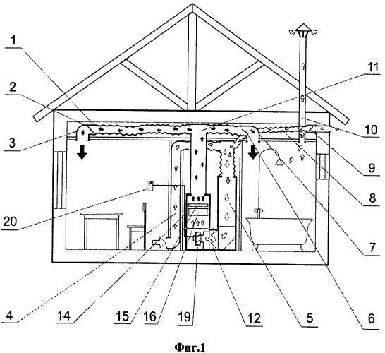 Способ воздушного отопления и система воздушного отопления для его реализации