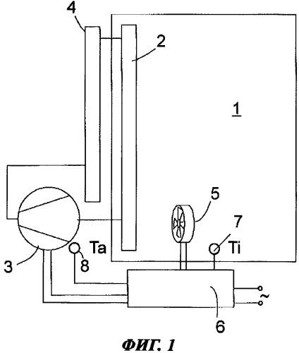Холодильный аппарат с испарителем с принудительной вентиляцией