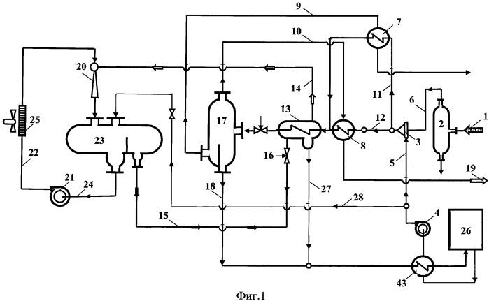 Способ низкотемпературной подготовки углеводородного газа