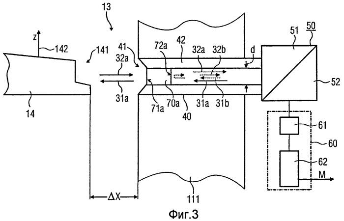 Устройство для определения расстояния между рабочей лопаткой и окружающей рабочую лопатку стенкой машины для превращения кинетической энергии потока в механическую энергию