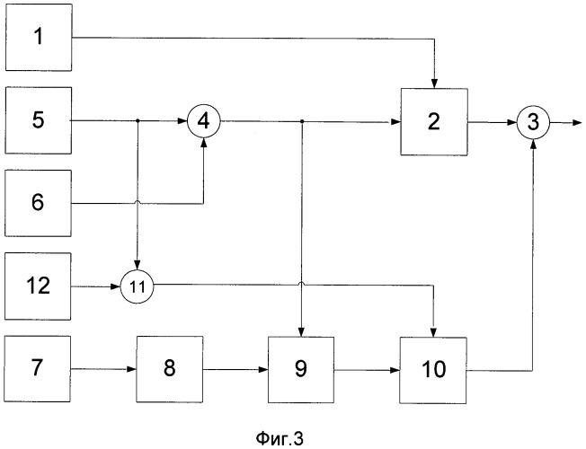 Устройство формирования управляющих сигналов при снижении