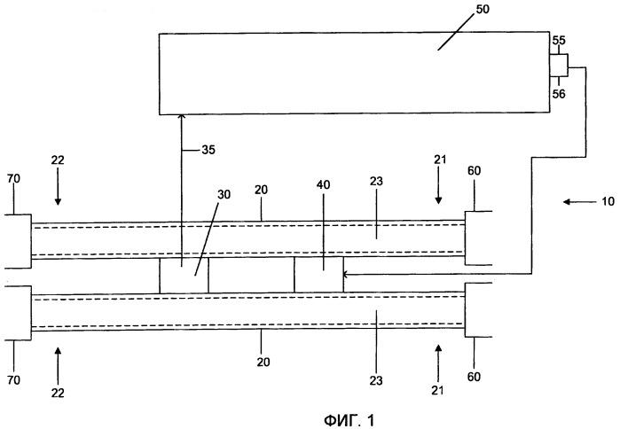 Проточное устройство и способ для эксплуатации проточного устройства