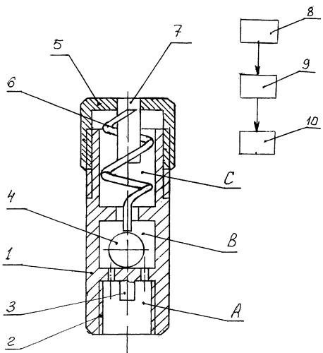 Сигнализатор порогового давления в газонаполненной емкости