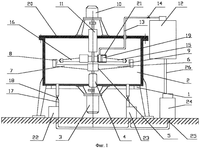 Испытательная центробежная установка ицу40