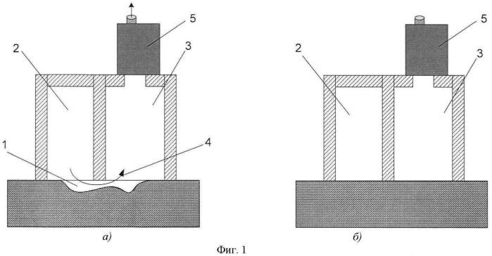 Способ выявления дефектов поверхности и устройство для его реализации