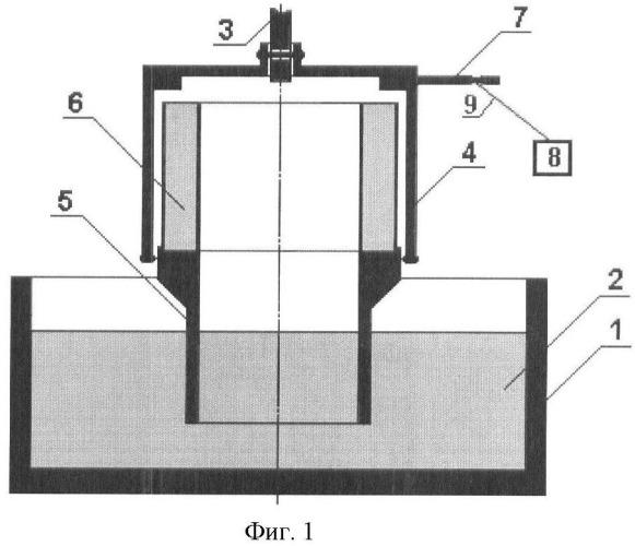 Способ оценки влияния акустических колебаний на текучесть гелеобразных сред в пристеночном слое трубопровода и испытательный стенд для осуществления способа