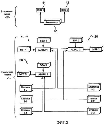 Система мониторинга анемобароклинометрических параметров для летательных аппаратов