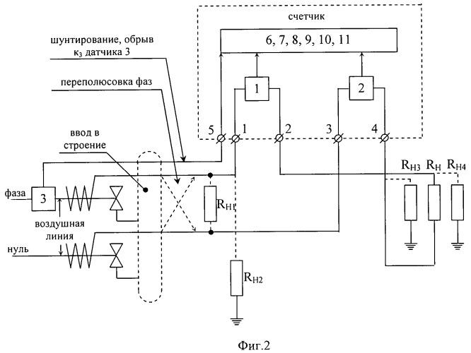 Способ измерения электрической энергии в двухпроводных сетях с защитой от хищения и устройство для его осуществления