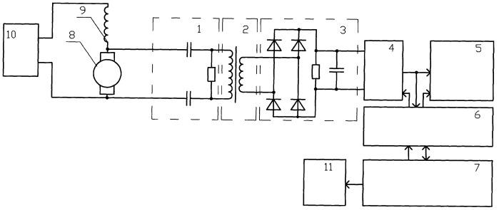 Способ контроля искрения коллекторно-щеточного аппарата и устройство для его реализации