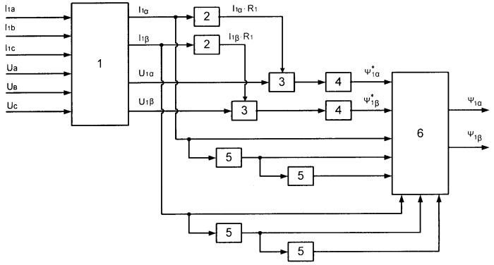 Способ определения потокосцепления статора асинхронного двигателя