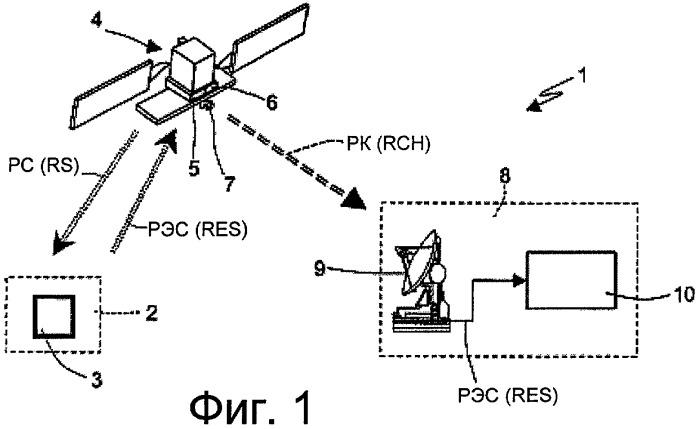 Способ идентификации объектов радиолокационной системой с синтезированной апертурой