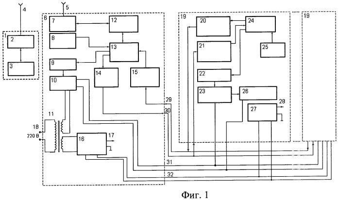 Автоматизированная система для дистанционного контроля и управления электроподогревом пчелиных семей пасеки