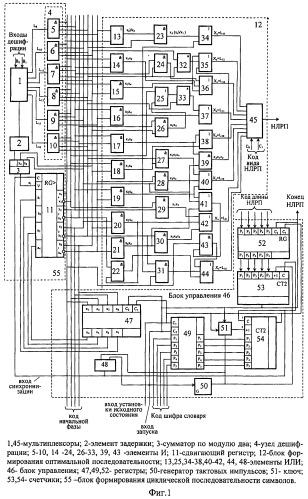 Устройство формирования кодовых словарей нелинейных рекуррентных последовательностей