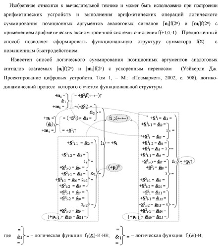Способ логико-динамического процесса суммирования позиционных аргументов аналоговых сигналов [ni]f(2n) и [mi]f(2n) с применением арифметических аксиом троичной системы счисления f(+1,0,-1) и формированием результирующей суммы аналоговых сигналов [sj]f(2n) в позиционном формате (русская логика)