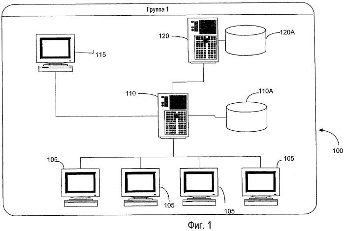 Система и способ для осуществления управления удаленными компьютерами