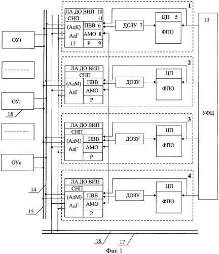 Способ формирования отказоустойчивой вычислительной системы и отказоустойчивая вычислительная система