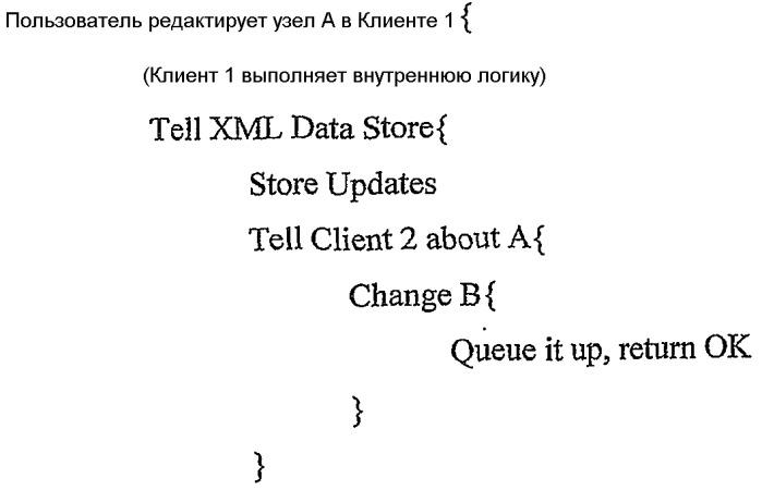 Синхронизация в реальном времени данных xml между приложениями