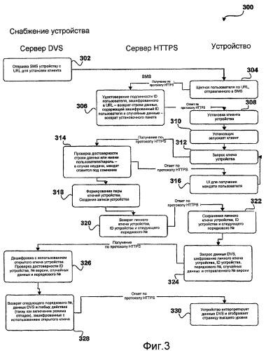 Виртуализация взаимодействия с пользователем мобильного устройства