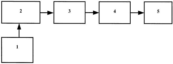 Способ компьютеризированной оптической обработки документов