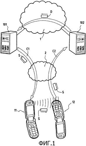 Способ осуществления транзакции между двумя серверами с предварительной проверкой достоверности посредством двух мобильных телефонов